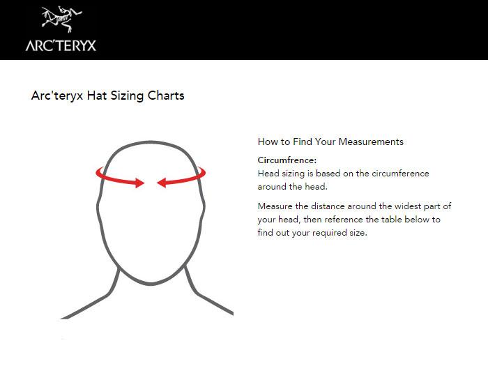 Arc Teryx Sinsolo Hat Men S Head Gear Clothing